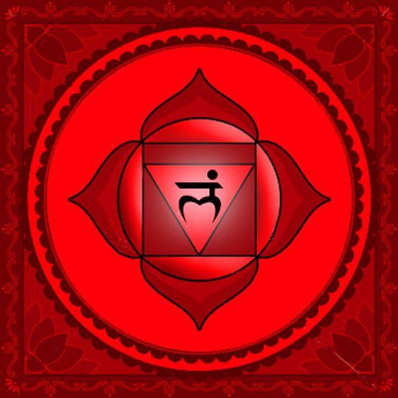 Healing the Chakras: Root Chakra (Muladhara)