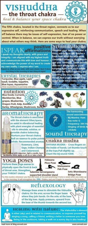 Throat Chakra Healing
