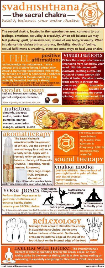 healing sacral chakra