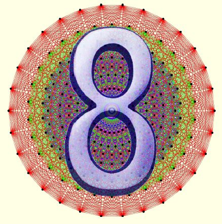 Numerology Compatibility Between Life Path Numbers